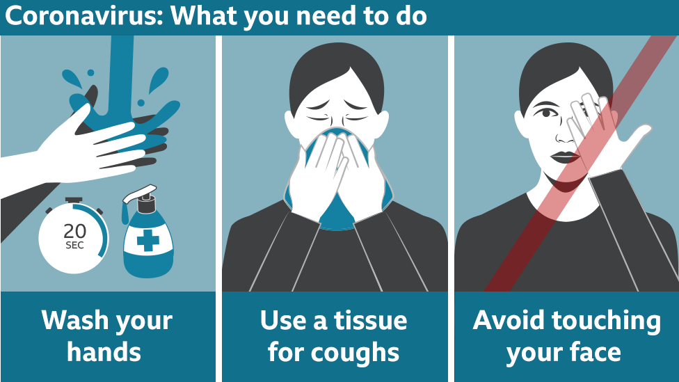 Coronavirus Covid-19 What to do to stay safe